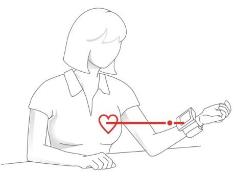 Welche unterschiedlichen Blutdruck-Messmethoden gibt es?